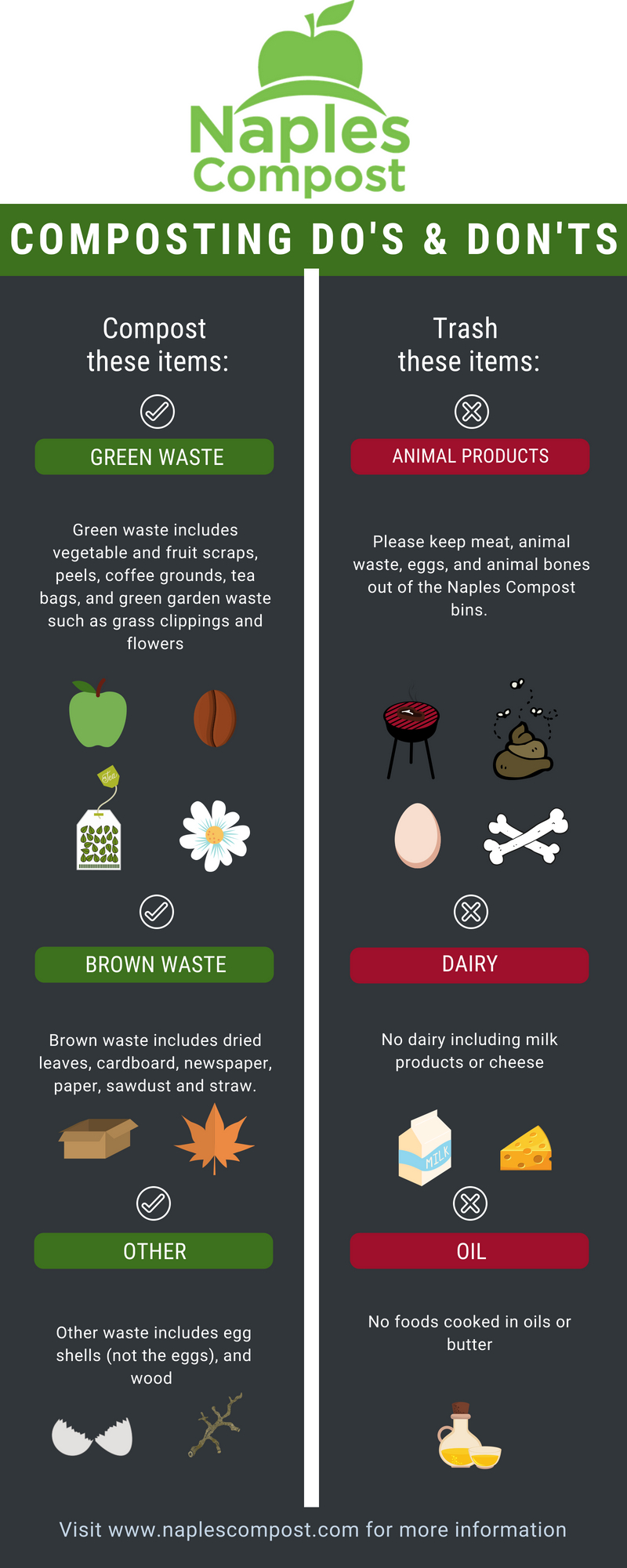 Compost infographic | what can you compost | #compost